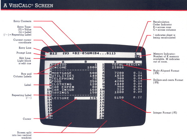 VisiCalc screen diagram, 1979